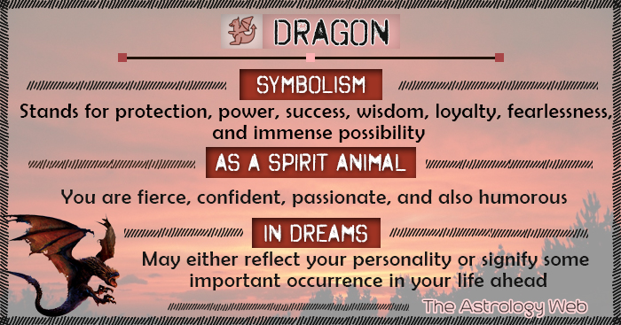 Dragon Meaning And Symbolism The Astrology Web