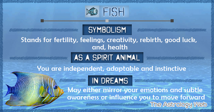 Fish Meaning and Symbolism | The Astrology Web