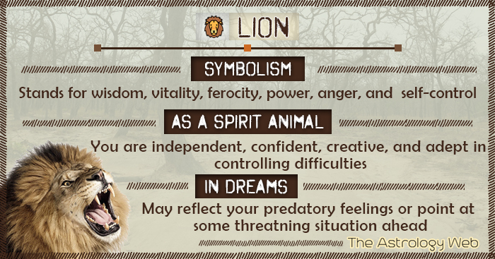 Lion Meaning And Symbolism The Astrology Web