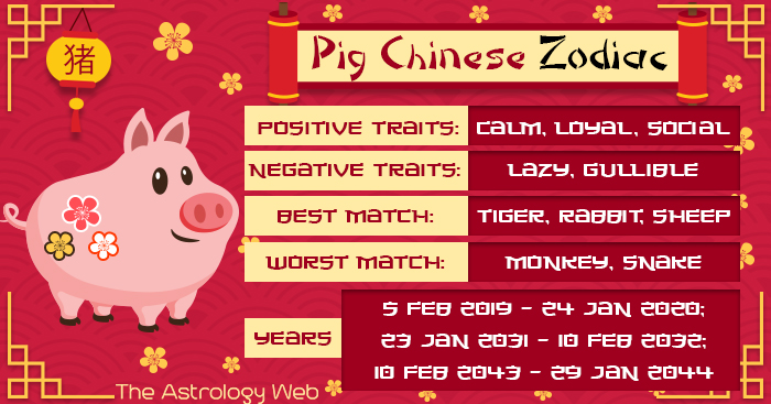 Year Of The Pig Chinese Zodiac Personality And Compatibility
