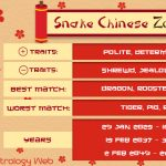 Year of the Dragon, Chinese Zodiac Personality