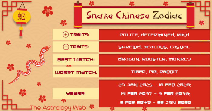 Year of the Snake: Chinese Zodiac Personality, and