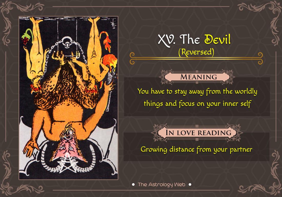 The Devil Tarot Card Reversed