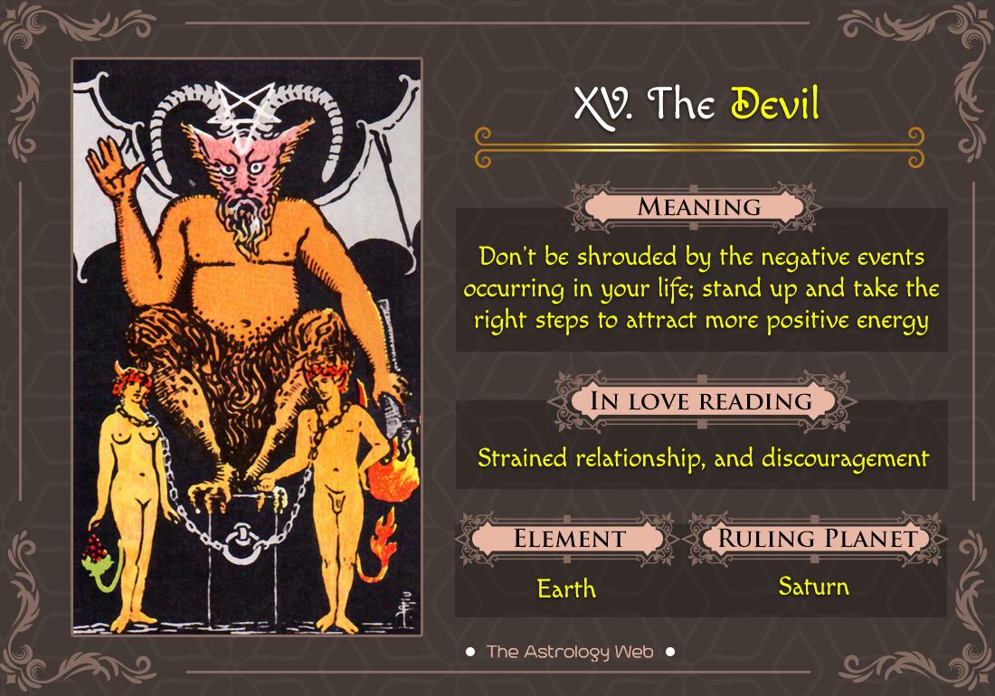 The Devil Tarot