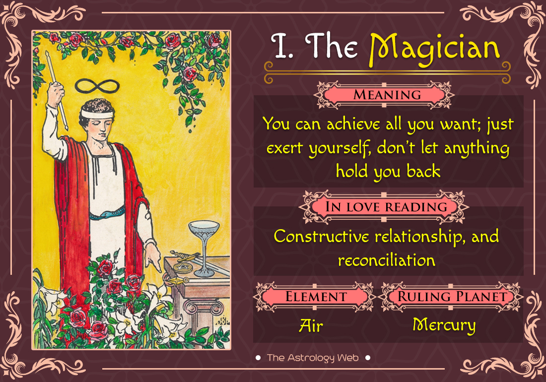 The Magician Tarot: Meaning In Upright, Reversed, Love