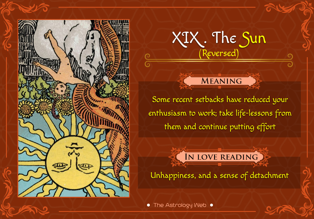 The Sun Tarot Card Reversed