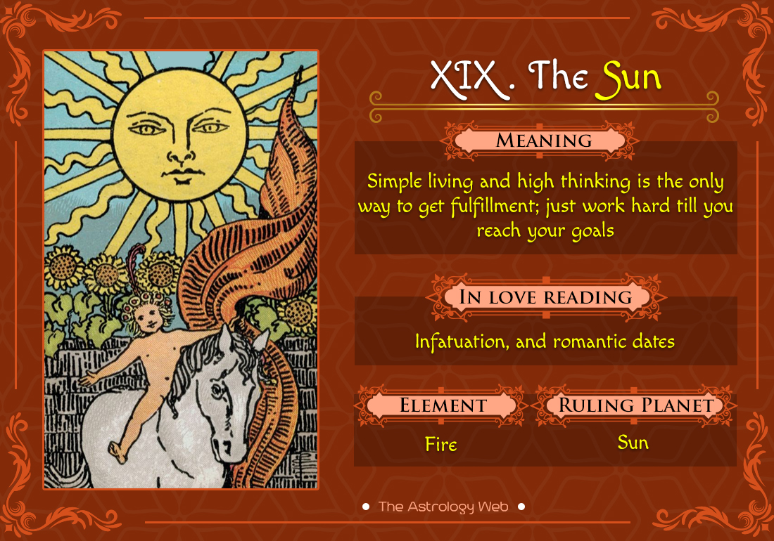 The Sun Tarot