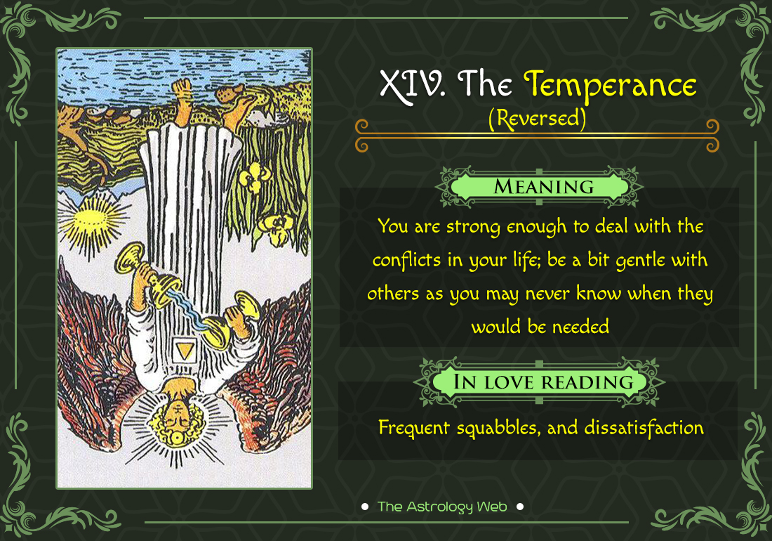The Temperance Tarot Card Reversed