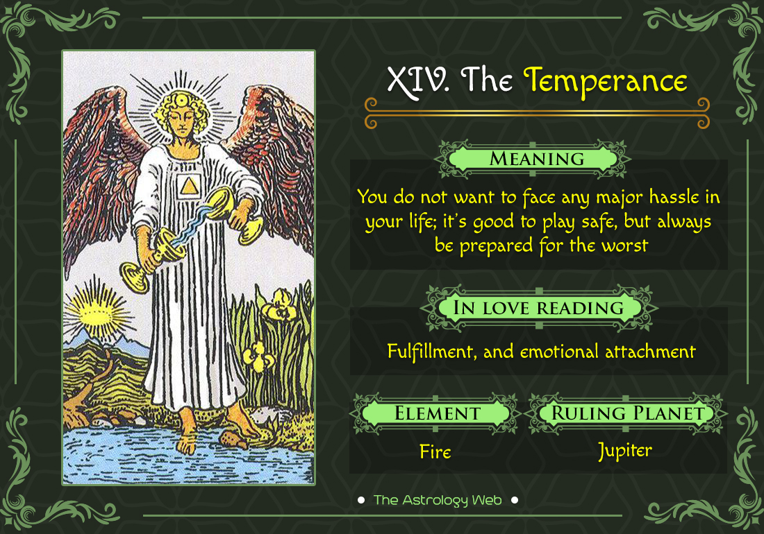 The Temperance Tarot