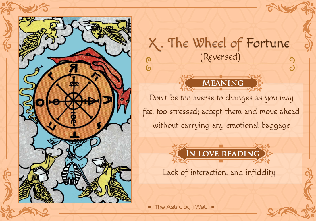 The Wheel of Fortune Tarot Card Reversed