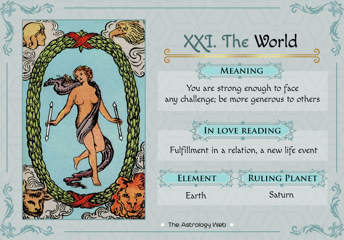 The World Tarot: Meaning In Upright, Reversed, Love & Other Readings