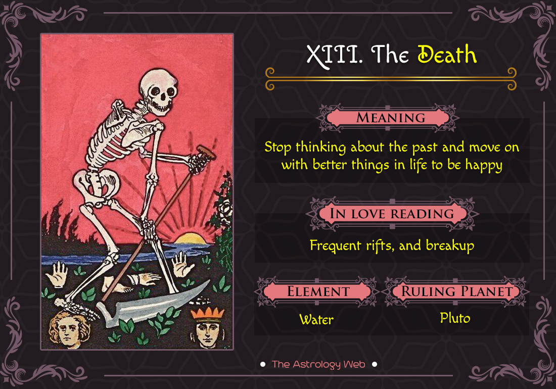 The Death Tarot