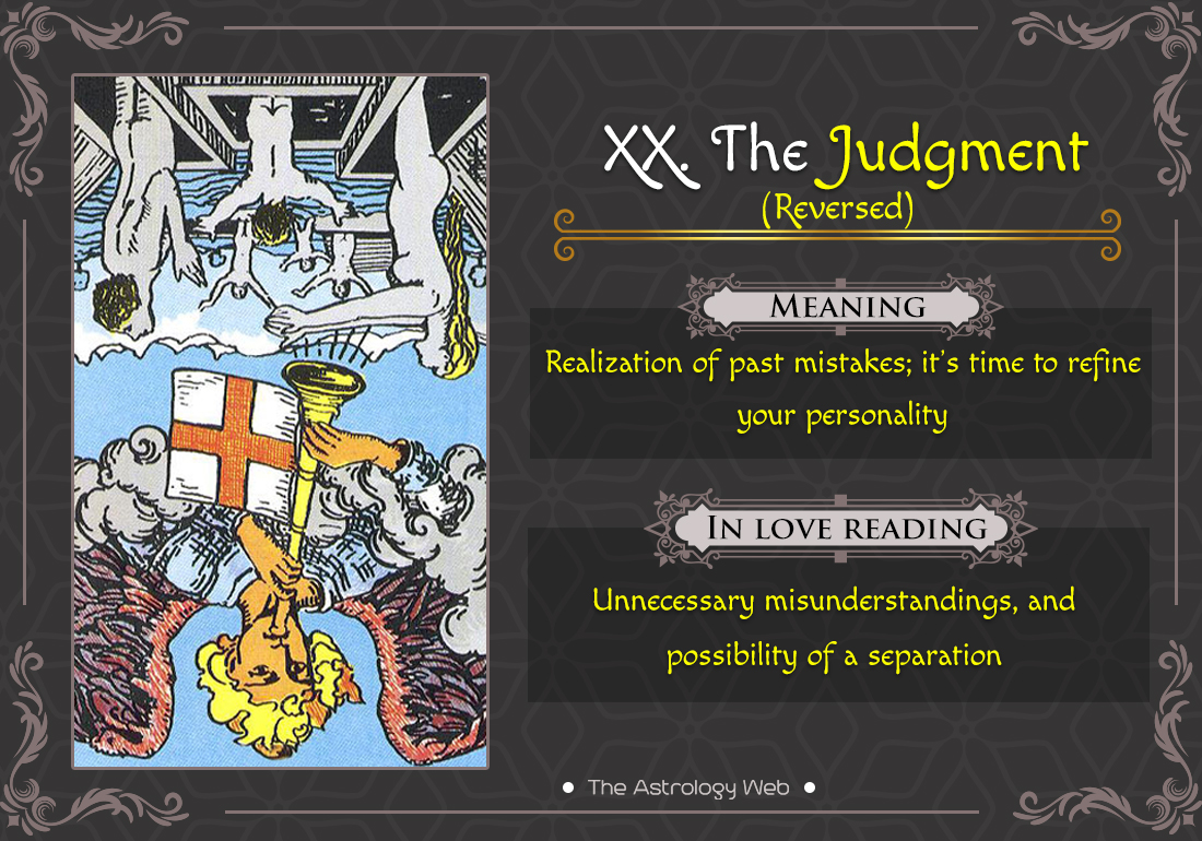 The Judgement Tarot Card Reversed