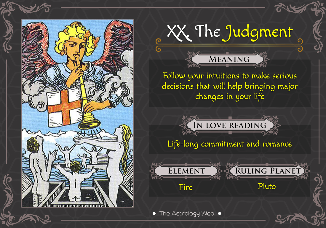 The Judgement Tarot