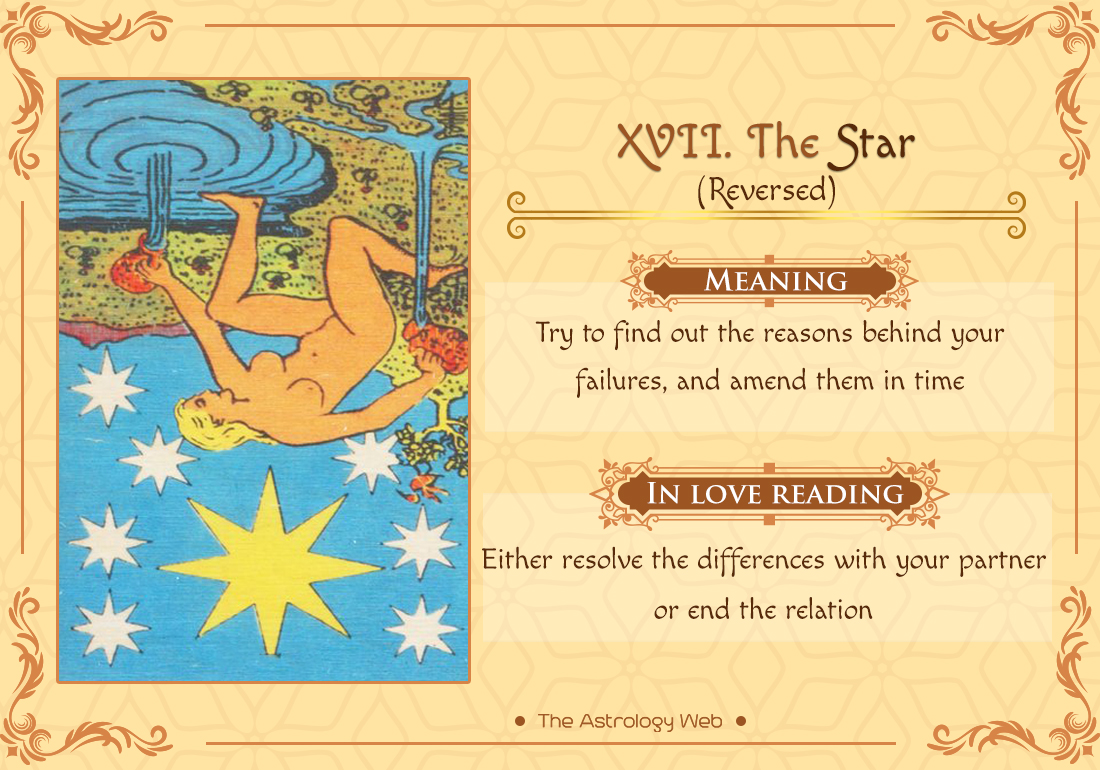 the star tarot  meaning in upright  reversed  love  u0026 other