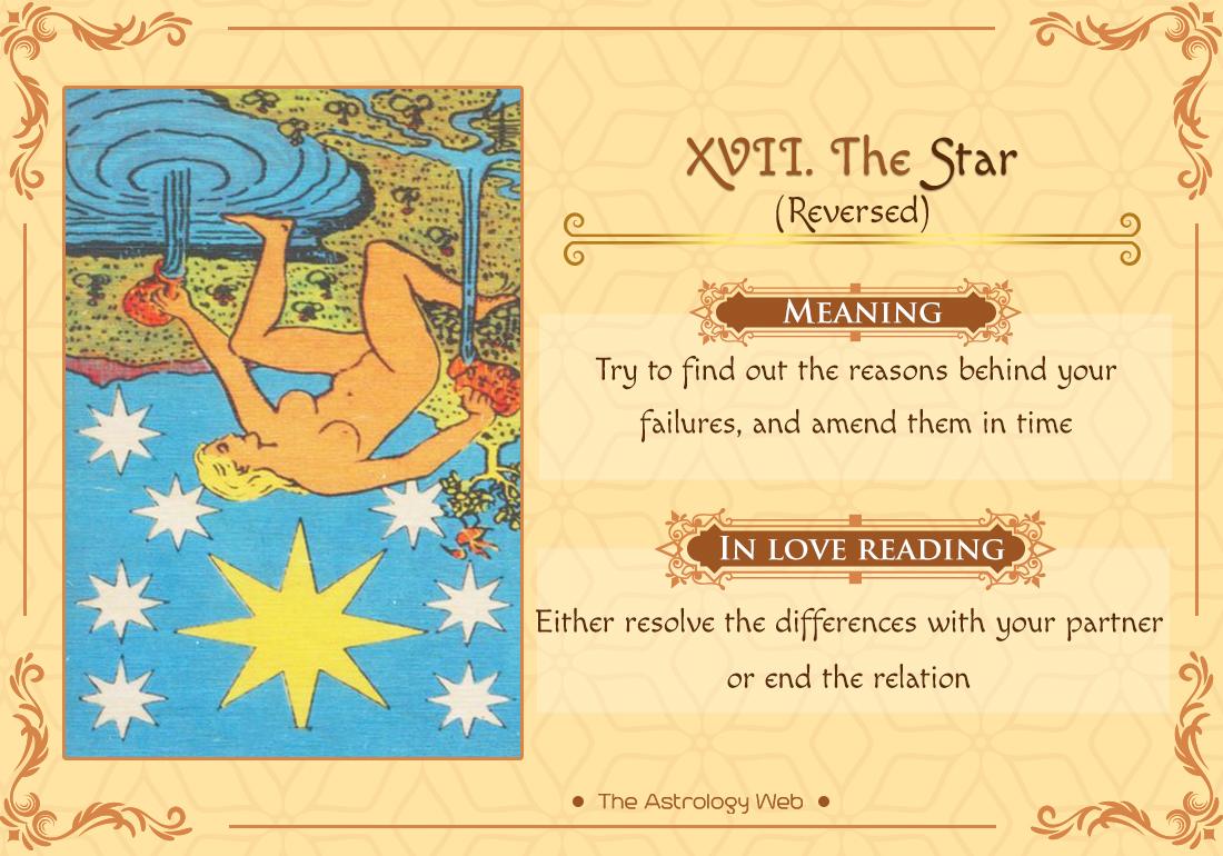 The Star Tarot Card Reversed