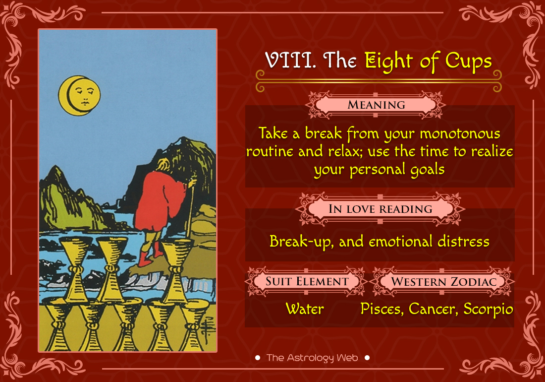 The Eight of Cups Tarot