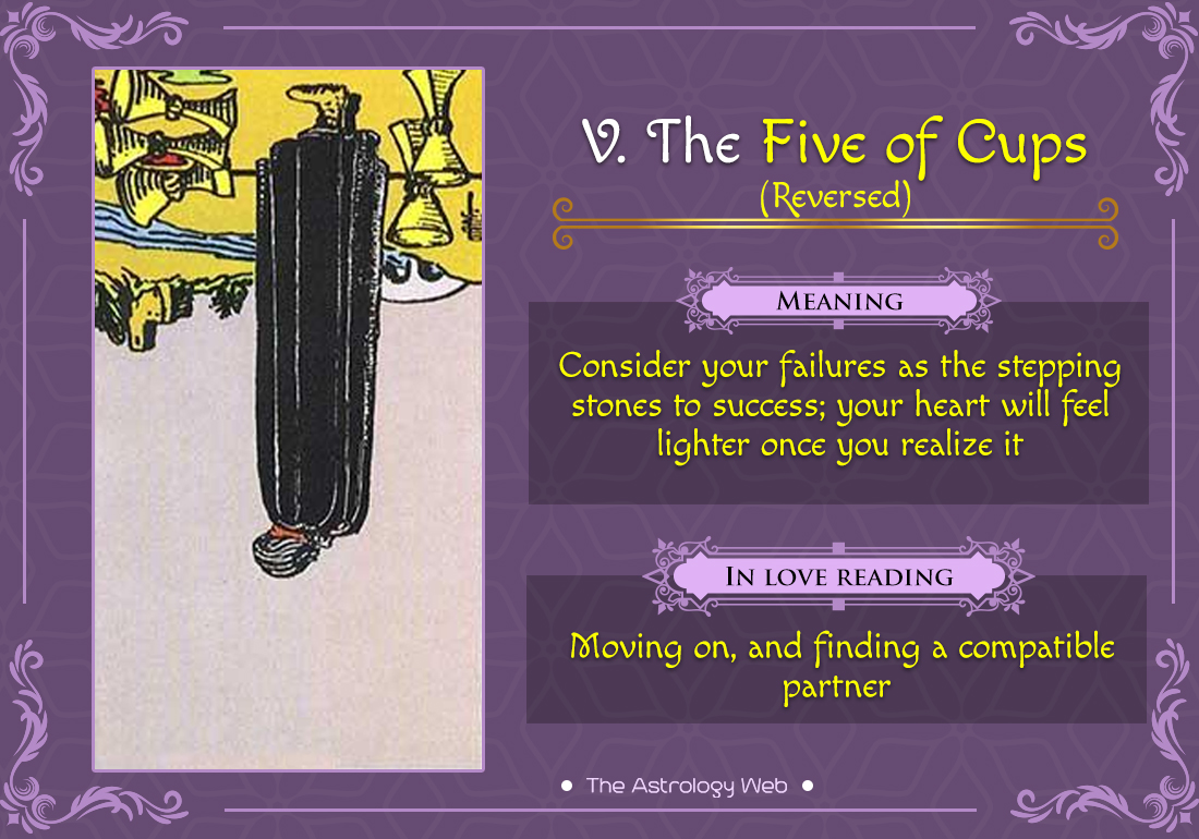 The Five of Cups Tarot Card Reversed