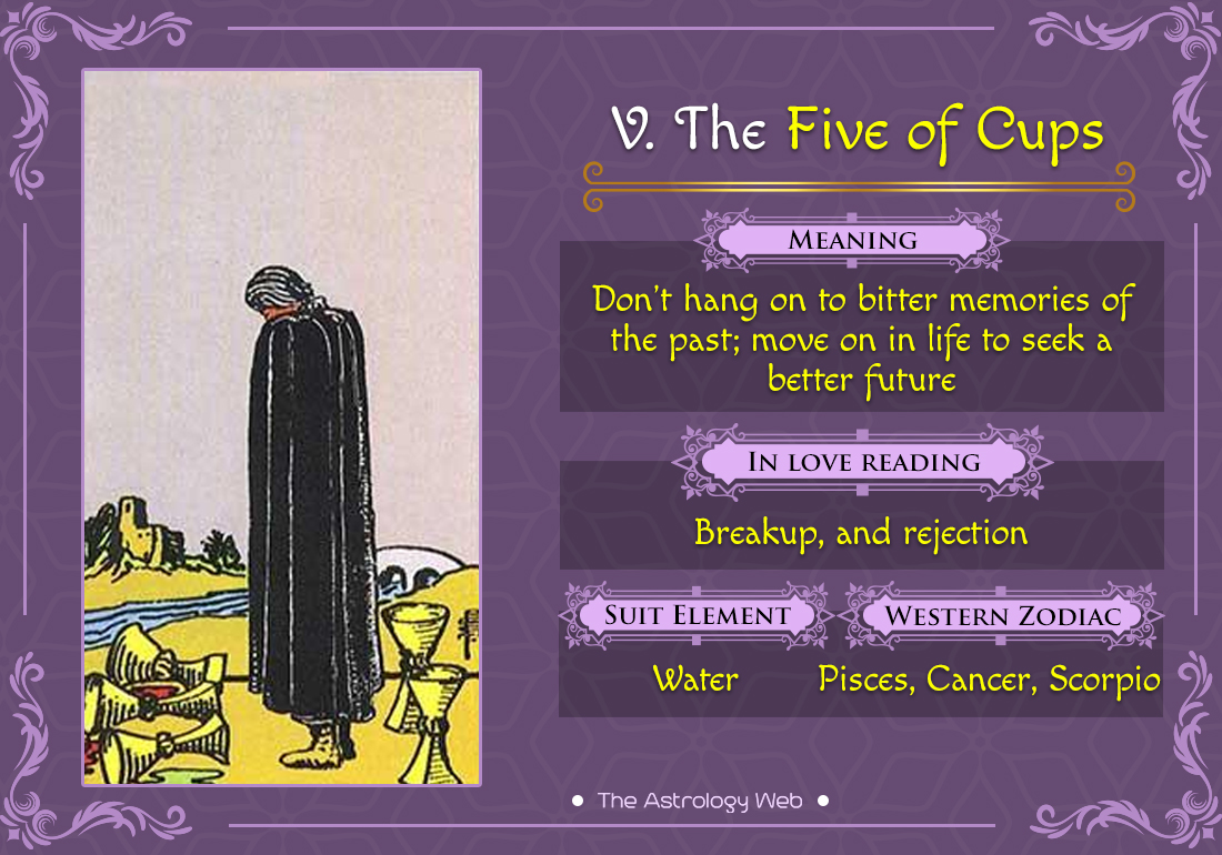 The Five of Cups Tarot