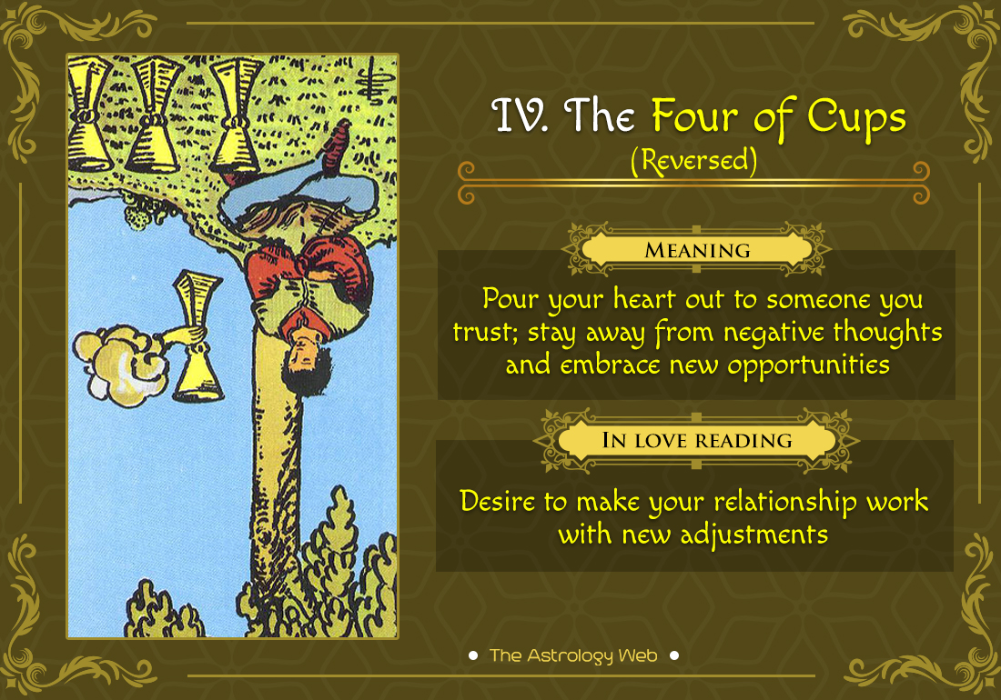 The Four of Cups Tarot Card Reversed
