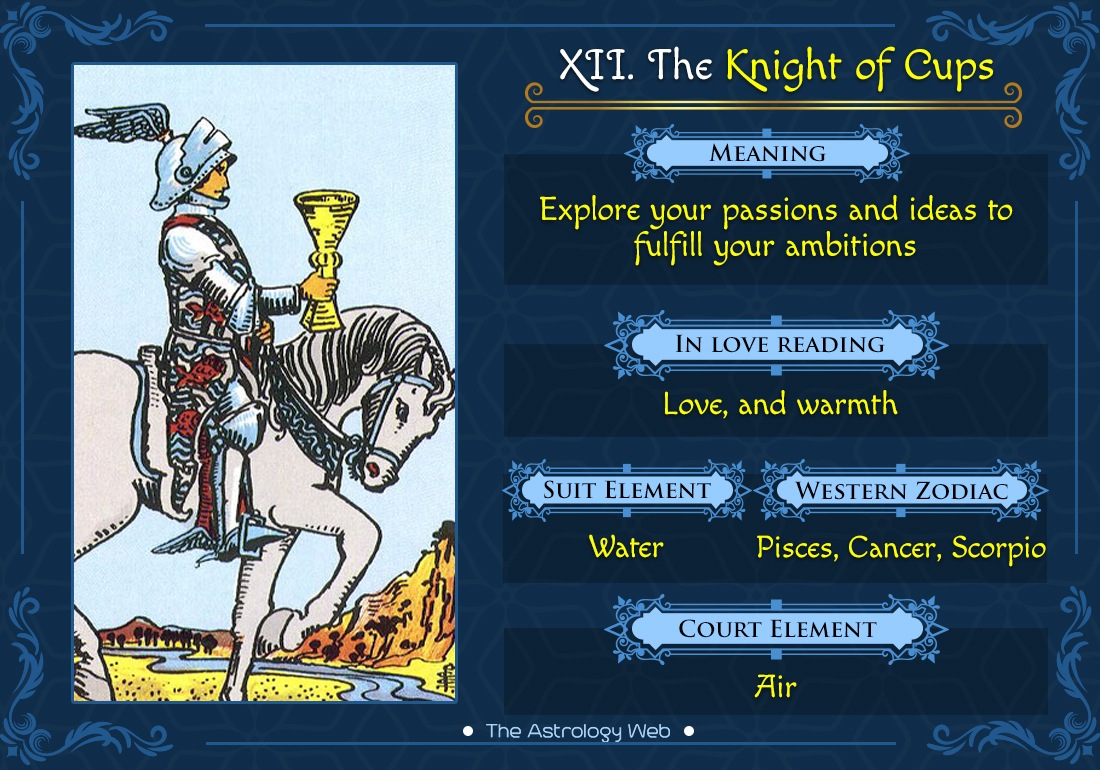 The Knight of Cups Tarot | The Astrology Web