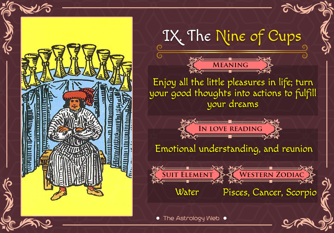 The Nine of Cups Tarot