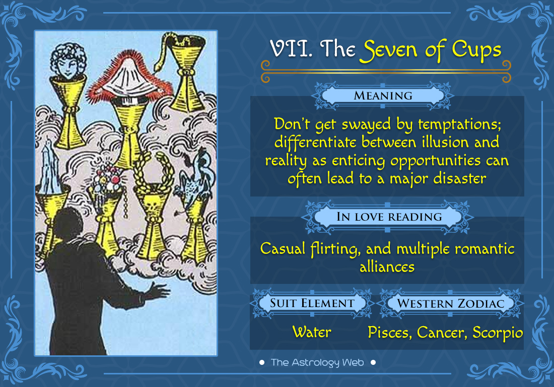 The Seven of Cups Tarot