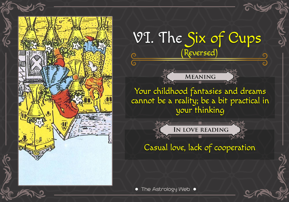 The Six of Cups Tarot Card Reversed