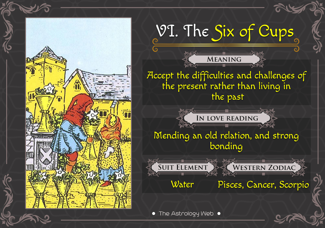 The Six of Cups Tarot