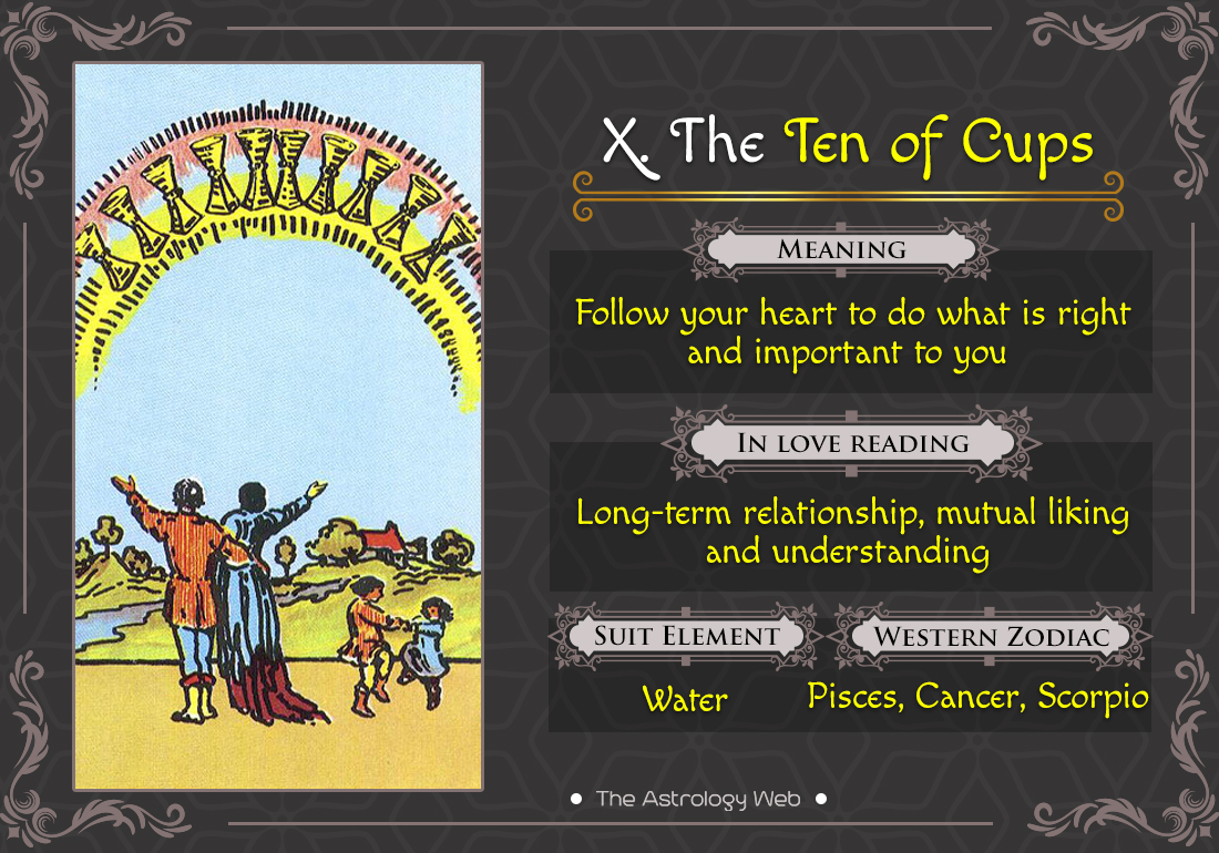 The Ten of Cups Tarot