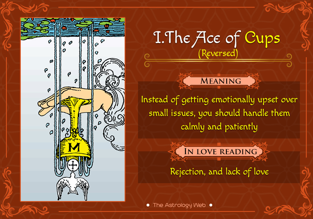 The Ace of Cups Tarot Card Reversed