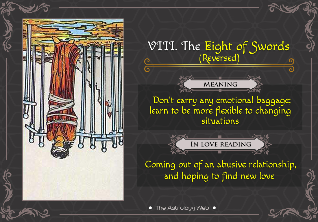 The Eight of Swords Reversed