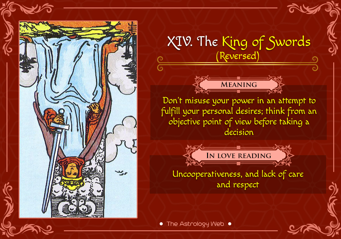 The King of Swords Reversed