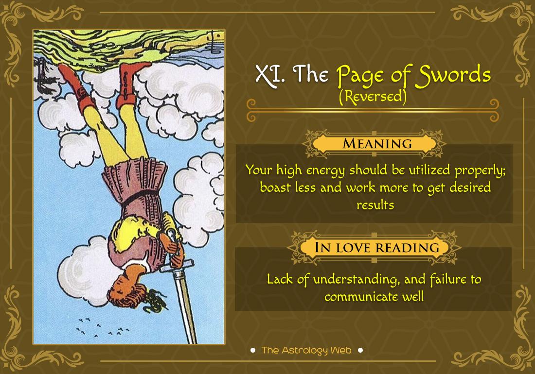 The Page of Swords Reversed