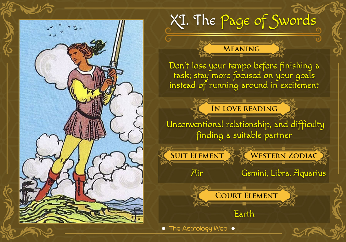 The Page of Swords