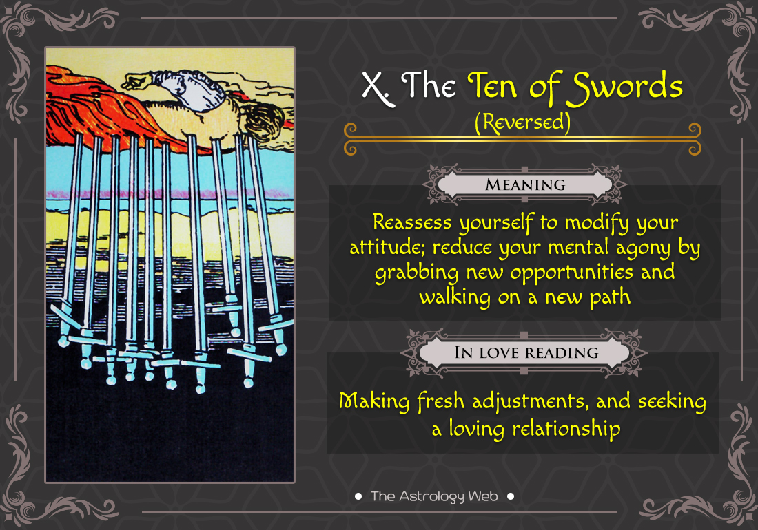 The Ten of Swords Reversed