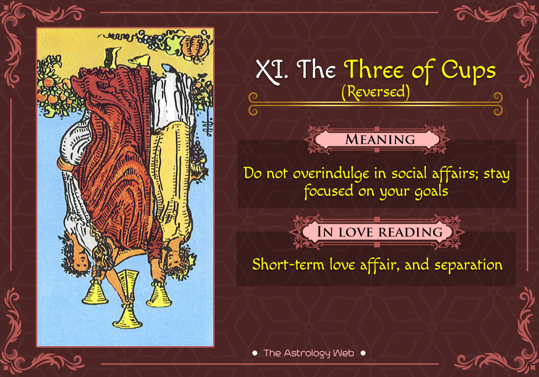 The Three of Cups Tarot Card Reversed