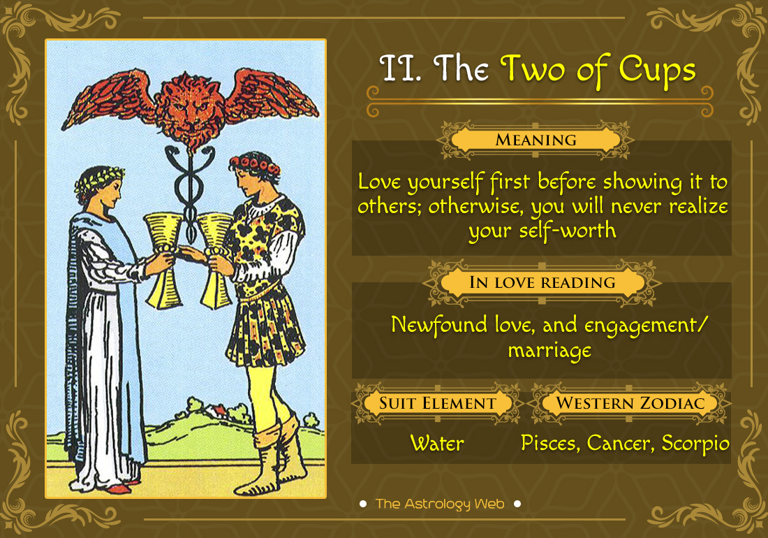 The Two of Cups Tarot