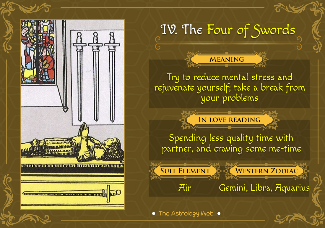 Interpretation and meaning of the Tarot: Four of Swords