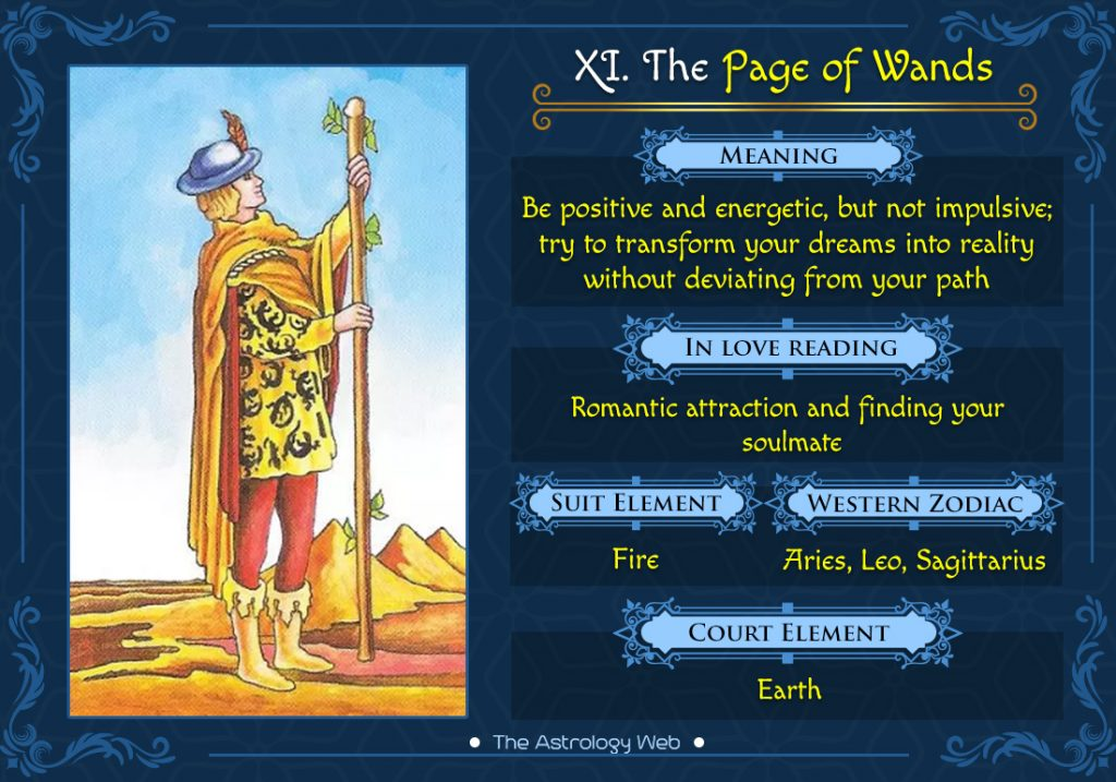 The Page of Wands