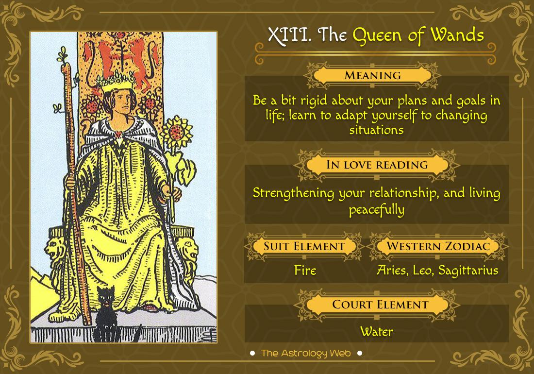 The Queen of Wands Tarot | The Astrology Web