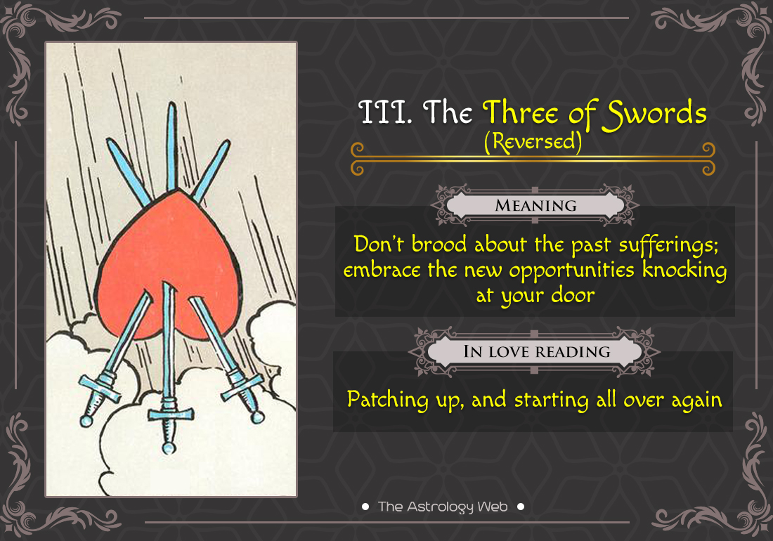 The Three of Swords Reversed