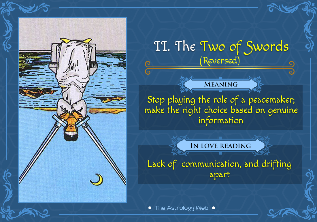 The Two of Swords Reversed