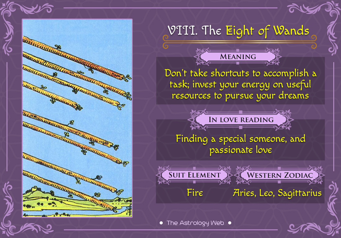 The Eight of Wands Tarot | The Astrology Web