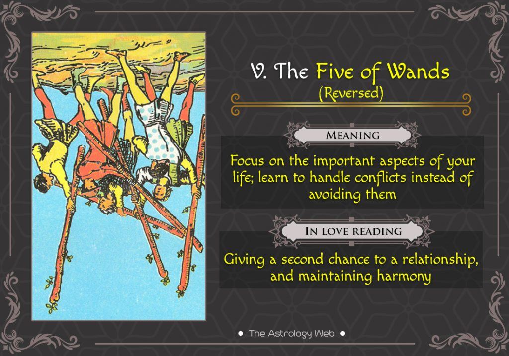 The Five of Wands Reversed