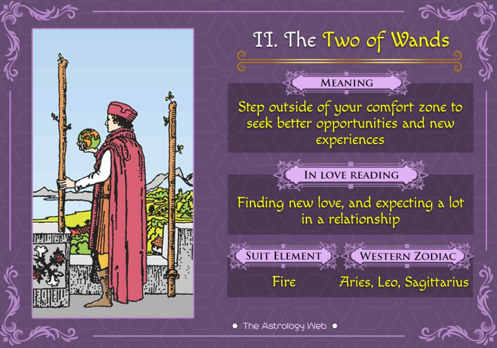 The Two of Wands