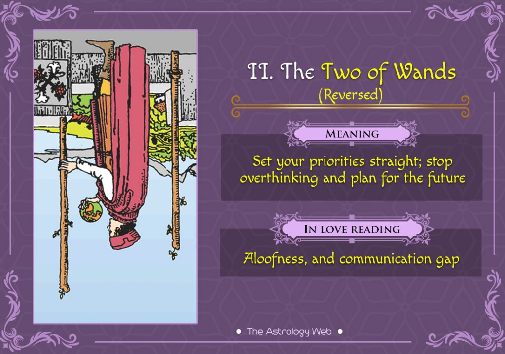 The Two of Wands Reversed