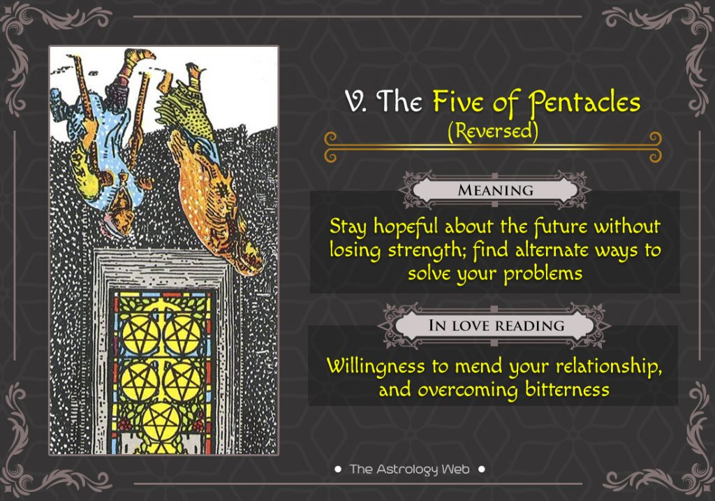 The Five of Pentacles