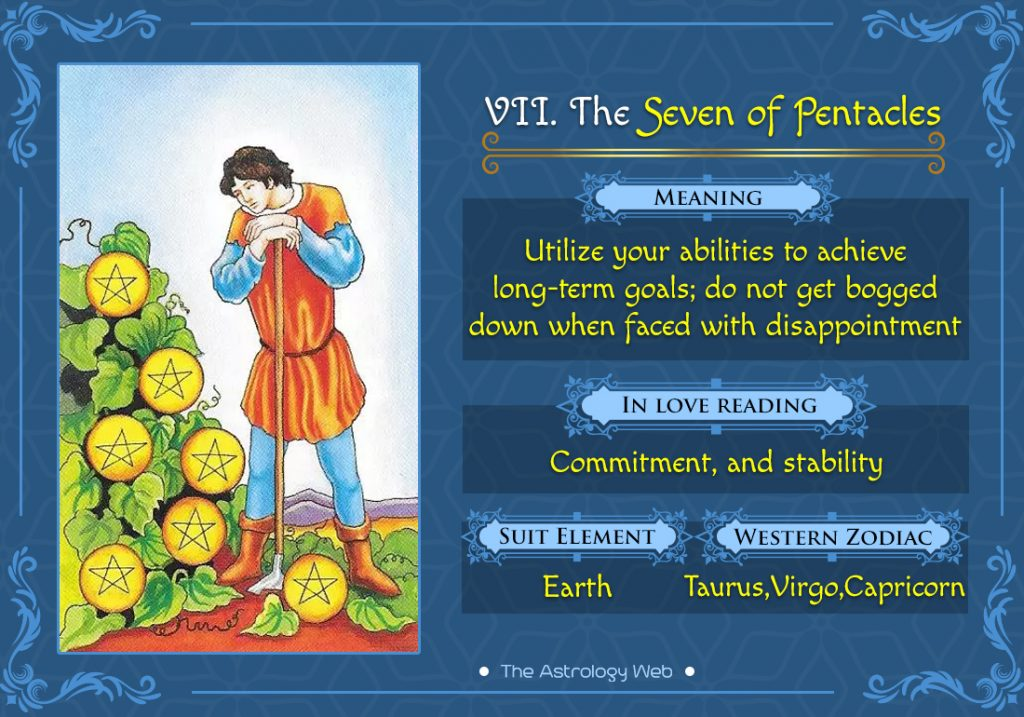 The Seven of Pentacles
