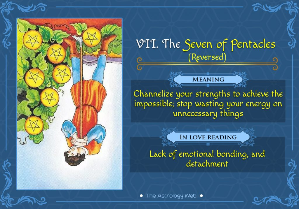The Seven of Pentacles Reversed